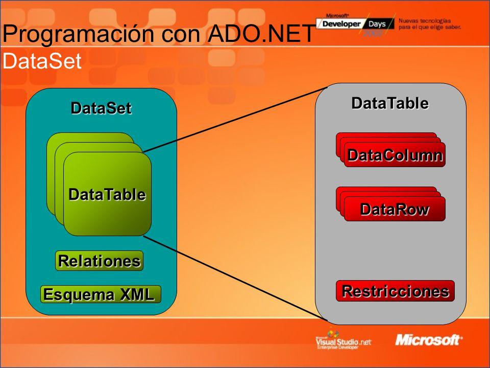 Programación con ADO.NET DataSet