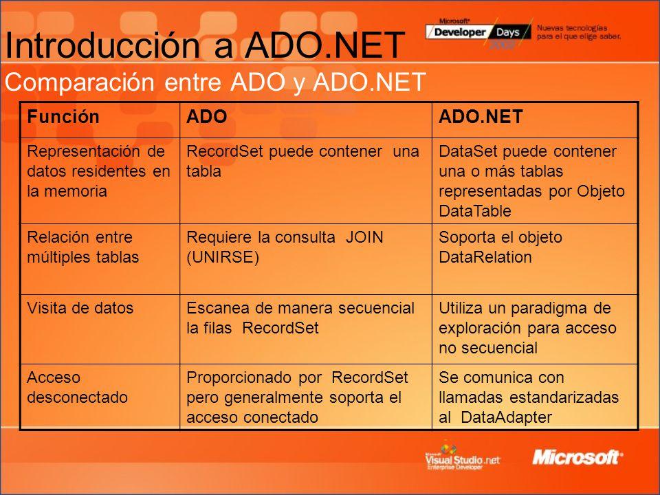 Introducción a ADO.NET Comparación entre ADO y ADO.NET