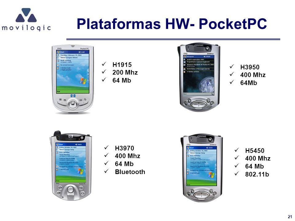 Plataformas HW- PocketPC
