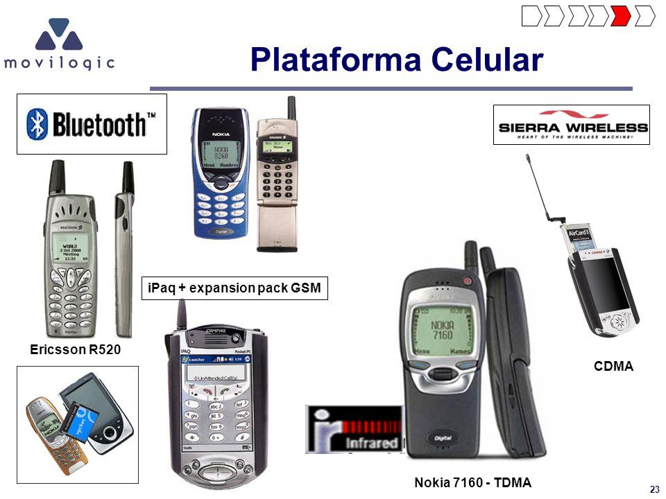 Plataforma Celular iPaq + expansion pack GSM Ericsson R520 CDMA