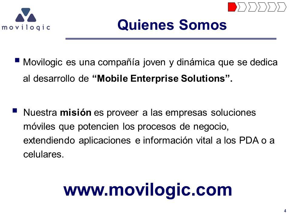 www.movilogic.com Quienes Somos
