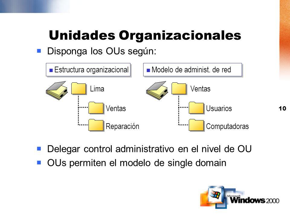 Unidades Organizacionales