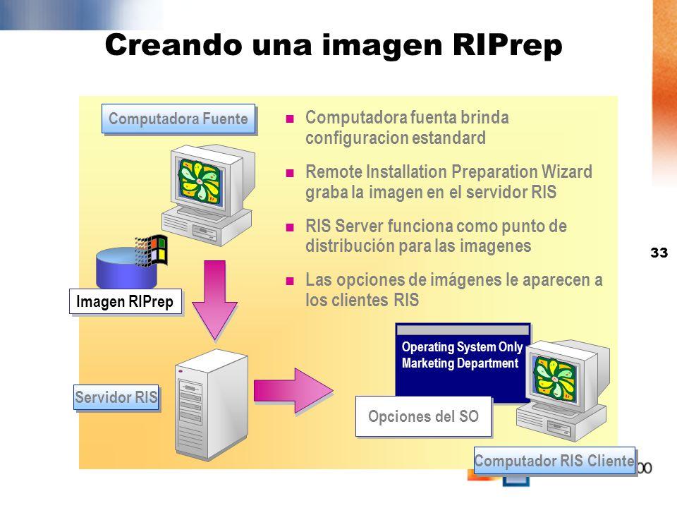 Creando una imagen RIPrep