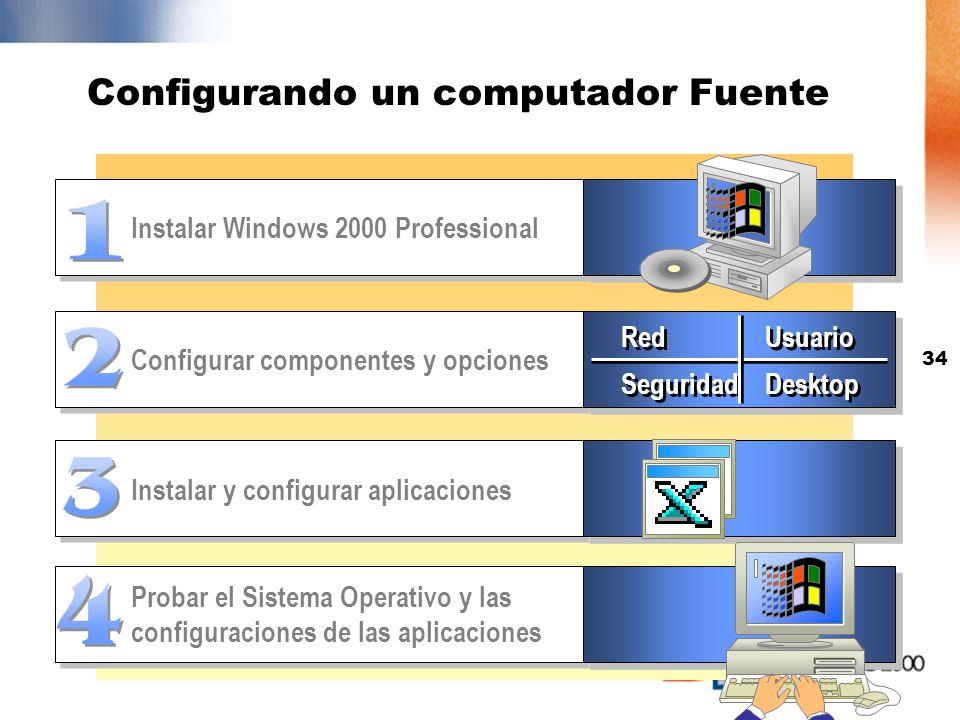 Configurando un computador Fuente