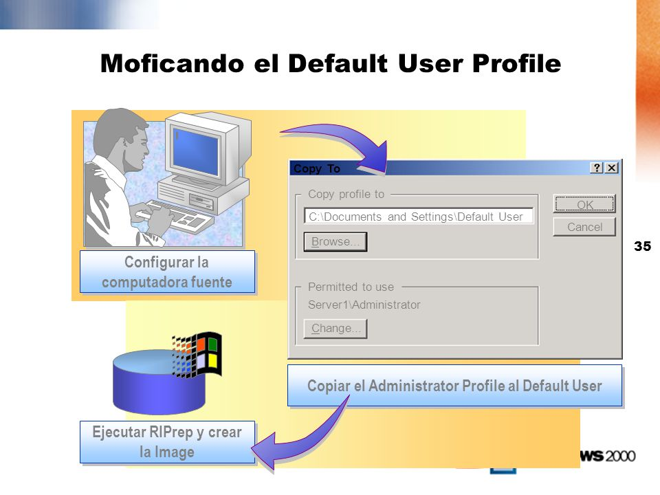 Moficando el Default User Profile