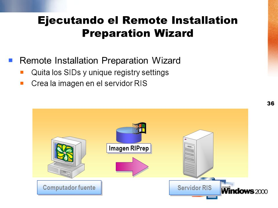 Ejecutando el Remote Installation Preparation Wizard