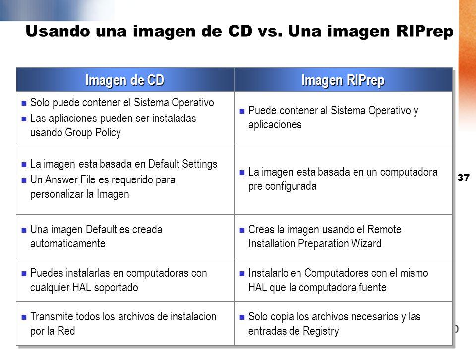 Usando una imagen de CD vs. Una imagen RIPrep