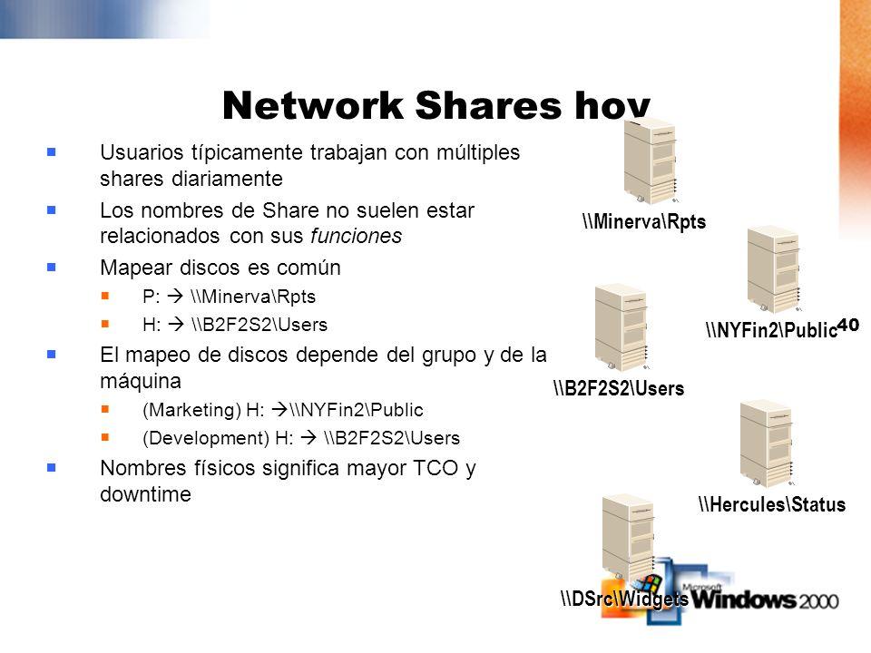 Network Shares hoy \\Minerva\Rpts. Usuarios típicamente trabajan con múltiples shares diariamente.
