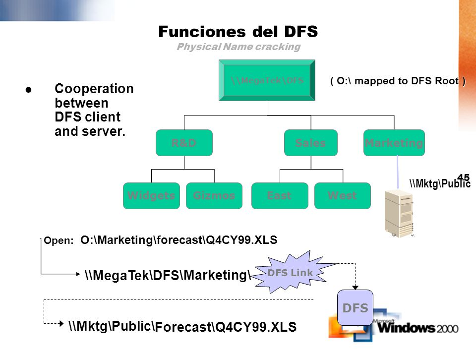 Funciones del DFS Physical Name cracking