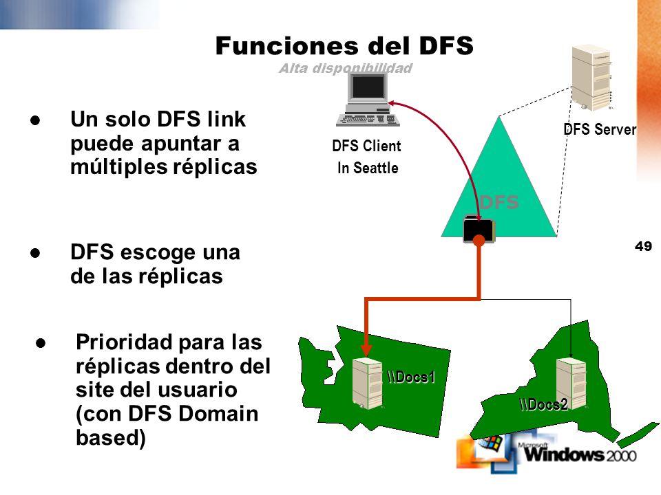 Funciones del DFS Alta disponibilidad