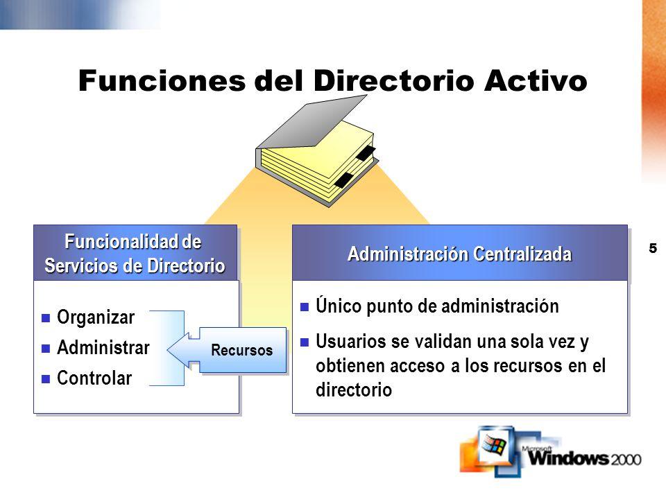 Funciones del Directorio Activo