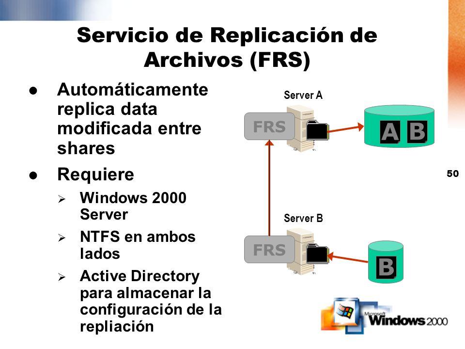 Servicio de Replicación de Archivos (FRS)
