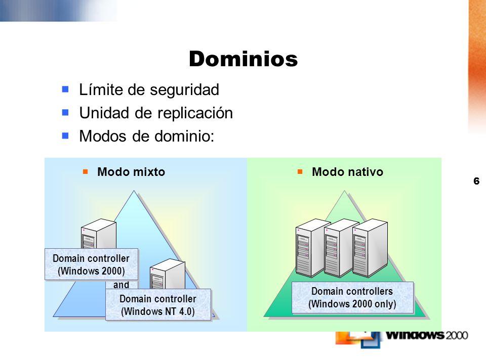 Dominios Límite de seguridad Unidad de replicación Modos de dominio: