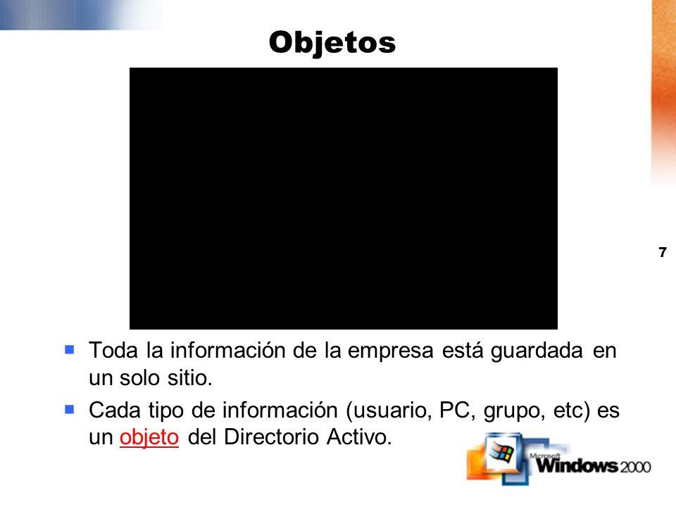 Objetos Toda la información de la empresa está guardada en un solo sitio.
