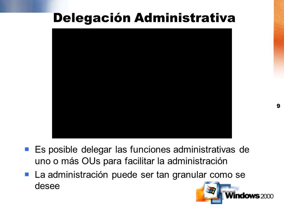 Delegación Administrativa