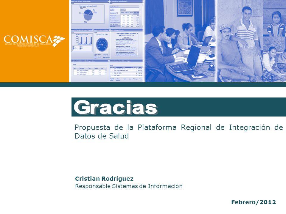 Propuesta de la Plataforma Regional de Integración de Datos de Salud