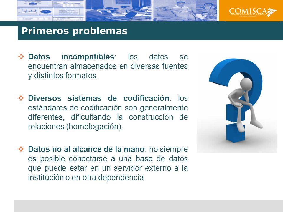 Primeros problemas Datos incompatibles: los datos se encuentran almacenados en diversas fuentes y distintos formatos.