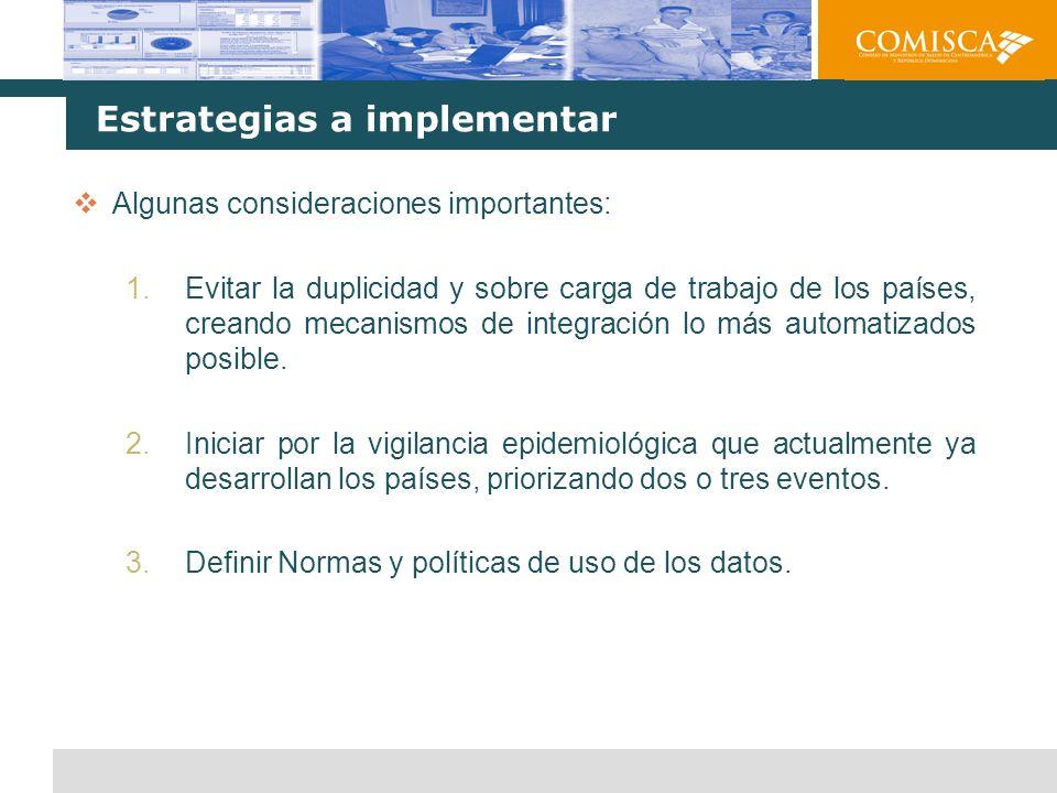 Estrategias a implementar