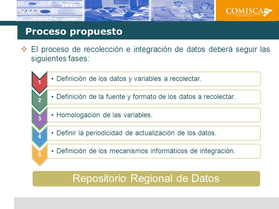 Repositorio Regional de Datos