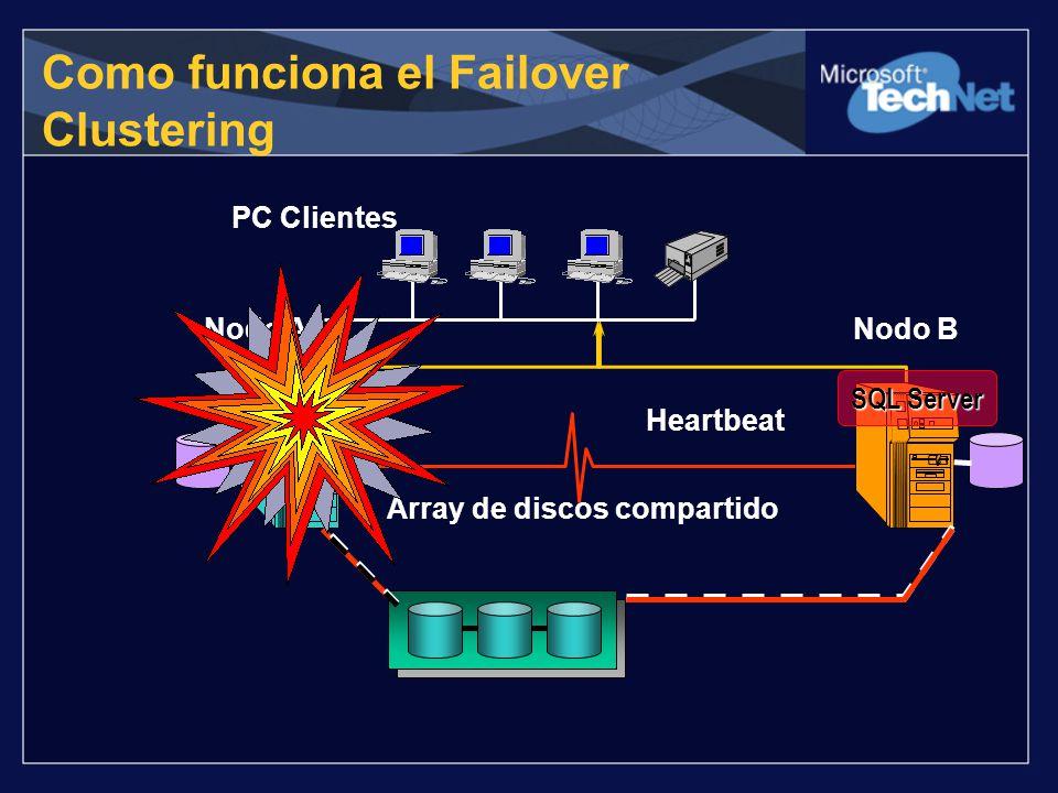 Como funciona el Failover Clustering