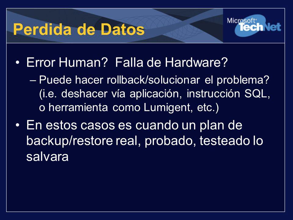 Perdida de Datos Error Human Falla de Hardware