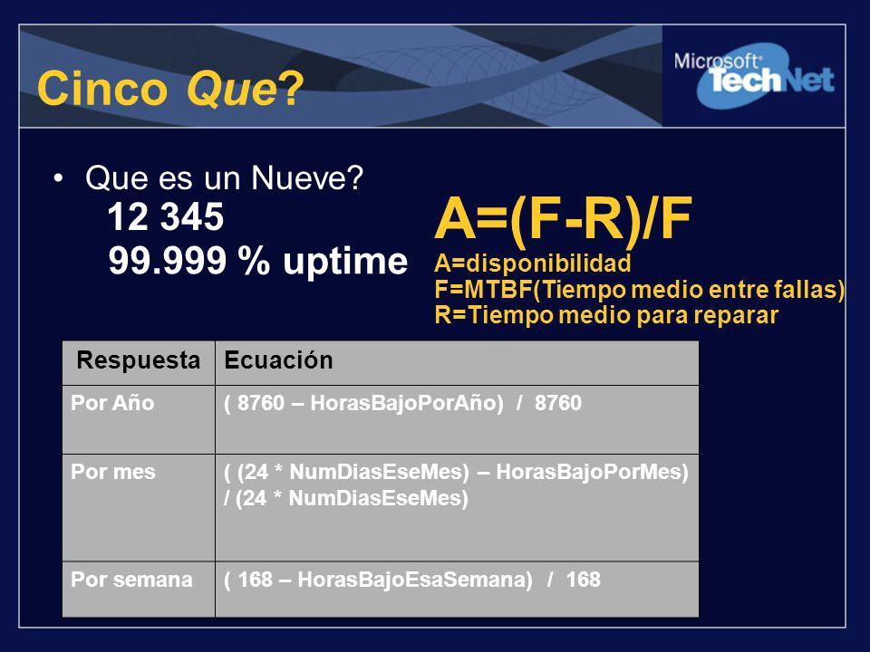 A=(F-R)/F Cinco Que 12 345 99.999 % uptime Que es un Nueve