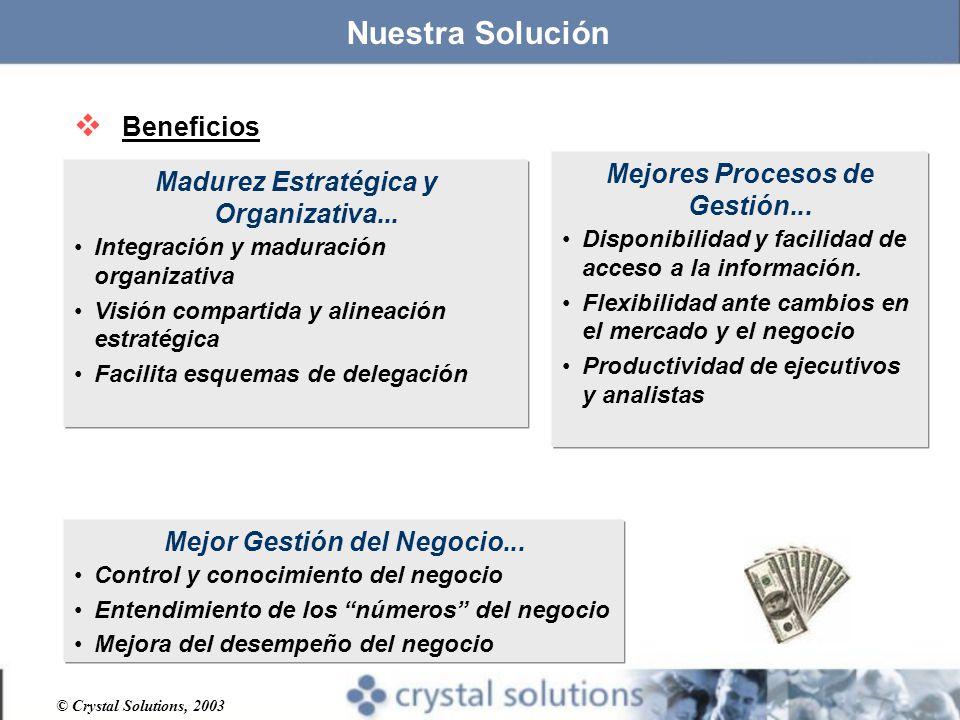 Nuestra Solución Beneficios Mejores Procesos de Gestión...