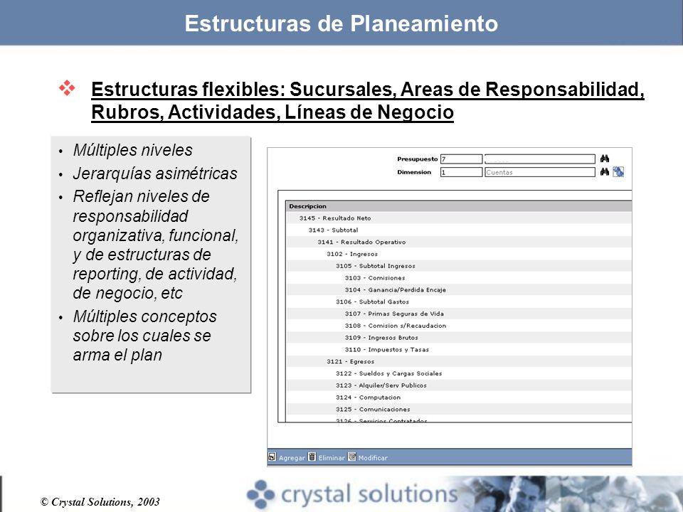 Estructuras de Planeamiento