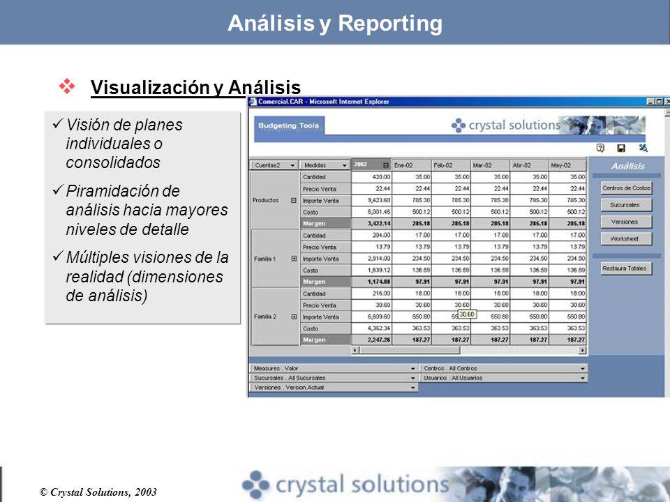 Análisis y Reporting Visualización y Análisis