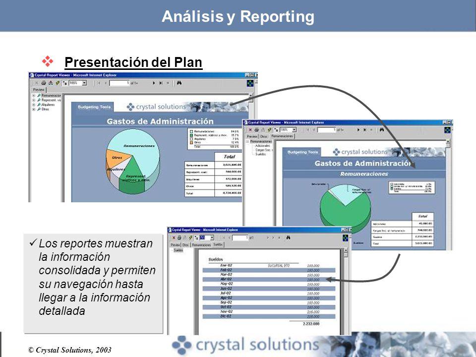 Análisis y Reporting Presentación del Plan