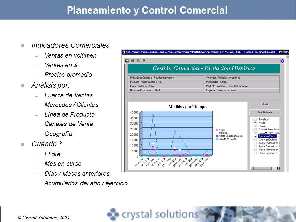 Planeamiento y Control Comercial