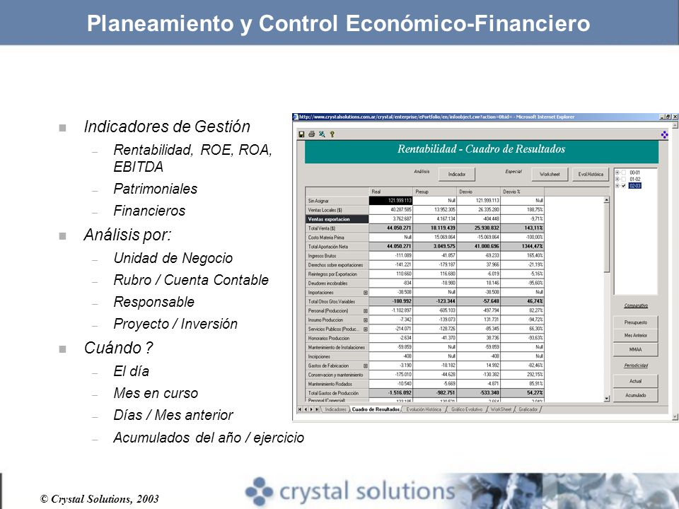 Planeamiento y Control Económico-Financiero