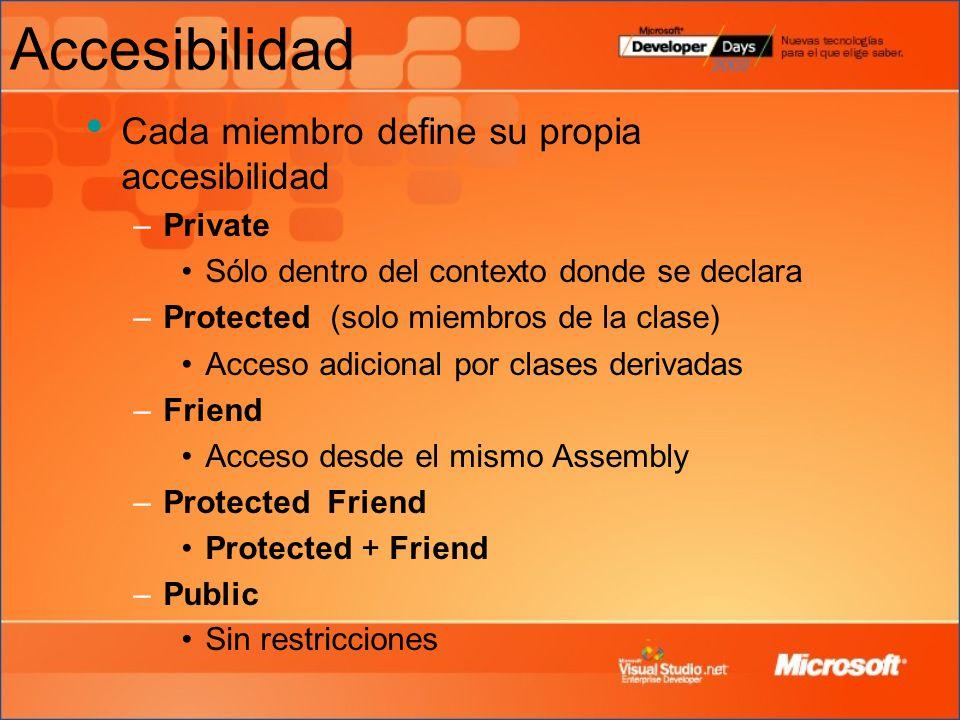 Accesibilidad Cada miembro define su propia accesibilidad Private