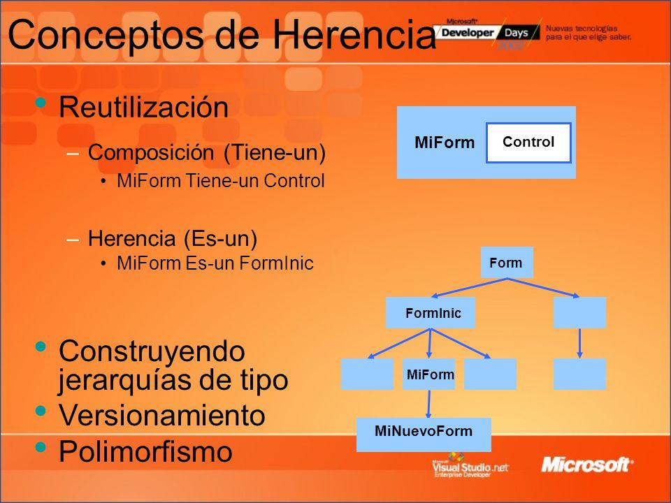 Conceptos de Herencia Reutilización Construyendo jerarquías de tipo