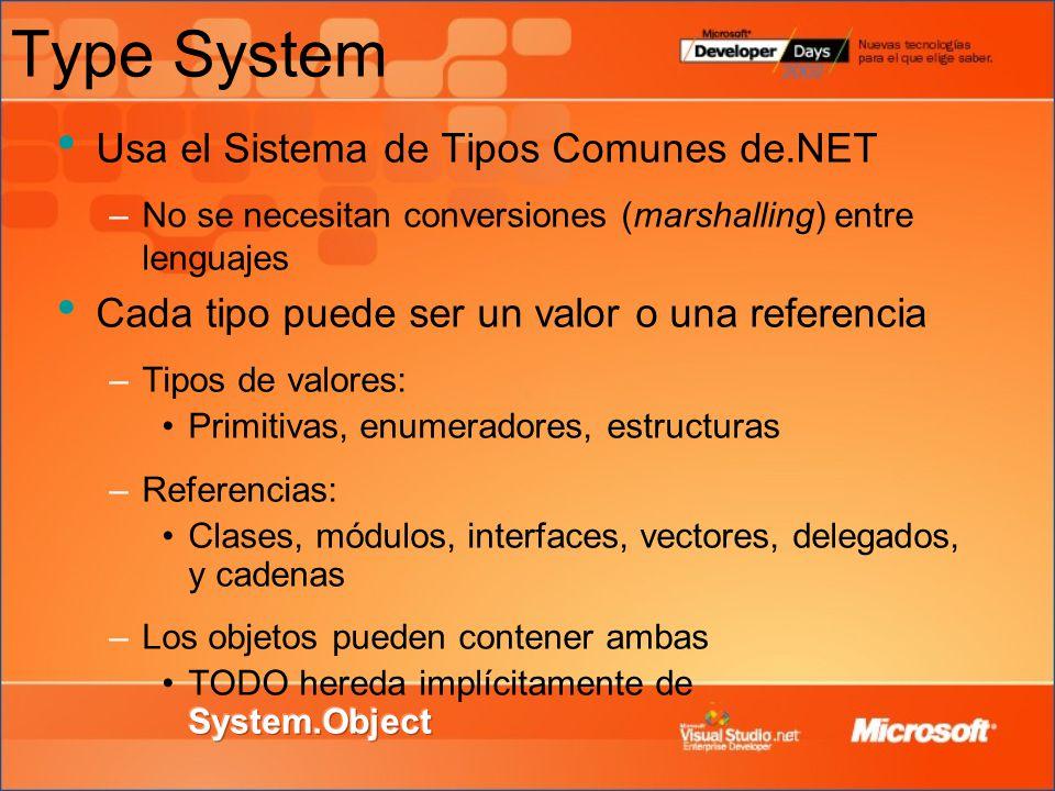 Type System Usa el Sistema de Tipos Comunes de.NET