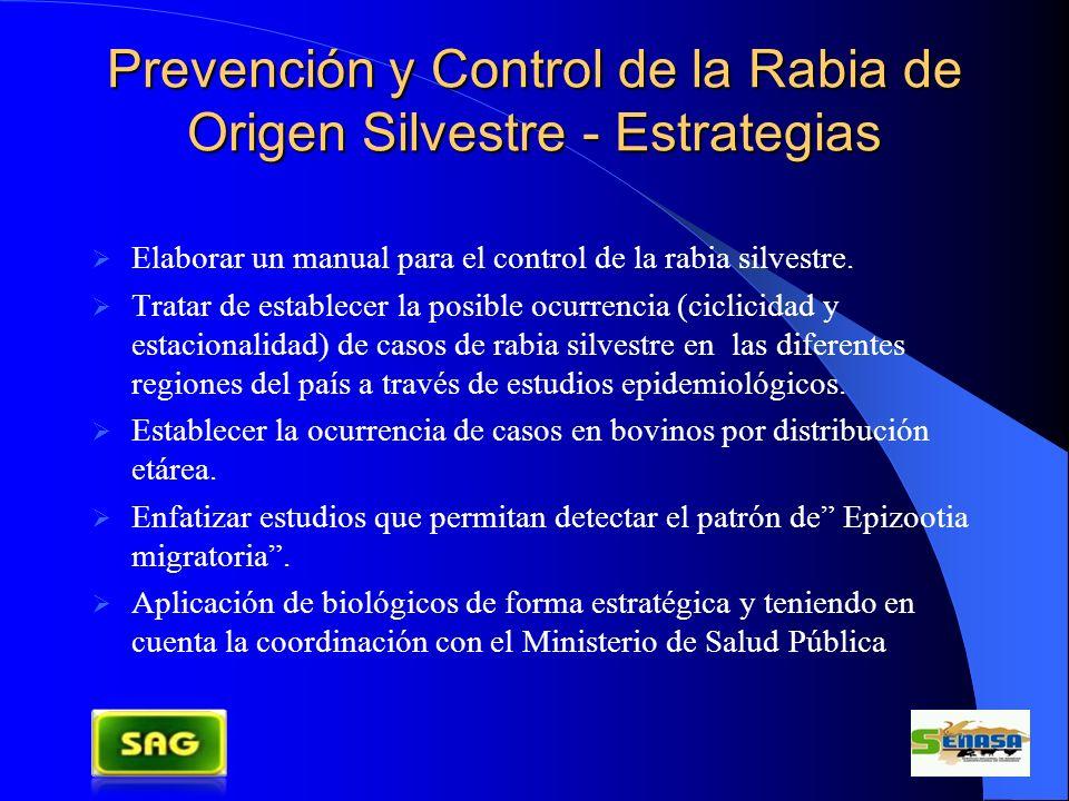 Prevención y Control de la Rabia de Origen Silvestre - Estrategias