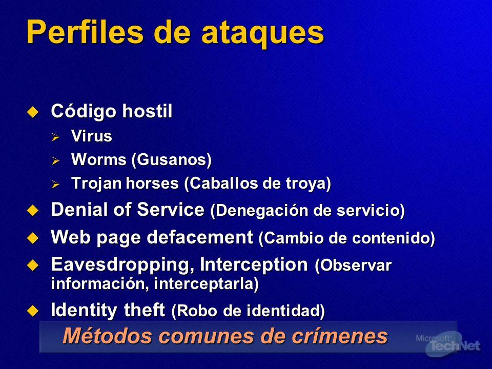 Perfiles de ataques Métodos comunes de crímenes Código hostil