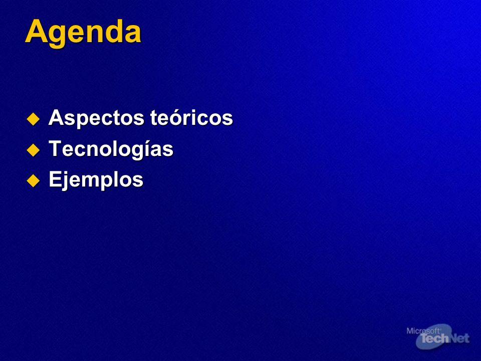 Agenda Aspectos teóricos Tecnologías Ejemplos