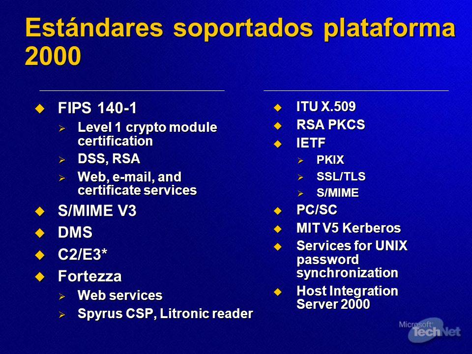 Estándares soportados plataforma 2000