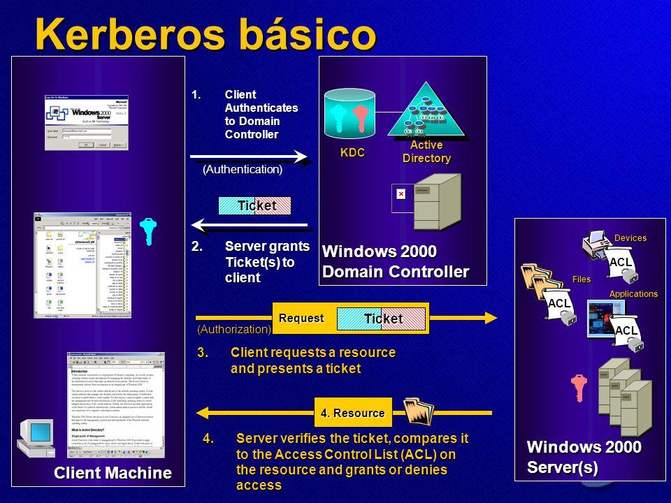 Kerberos básico Domain Controller Windows 2000 Server(s)
