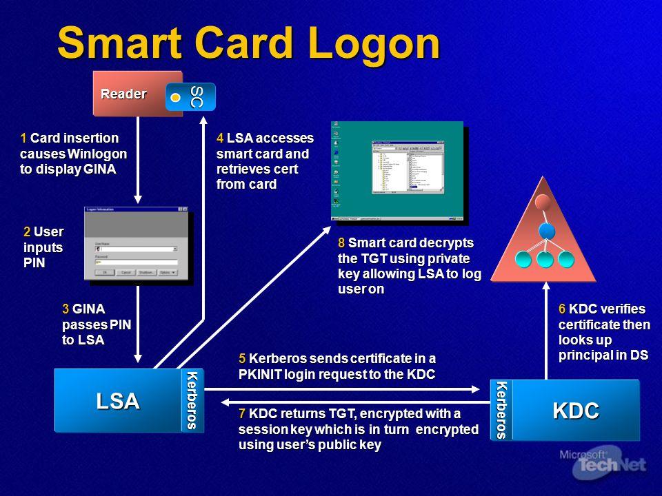 Smart Card Logon LSA KDC SC Reader