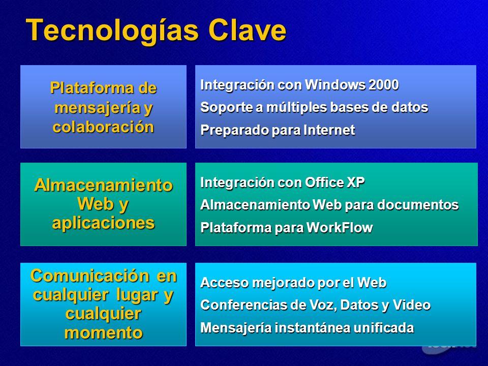 Tecnologías Clave Almacenamiento Web y aplicaciones
