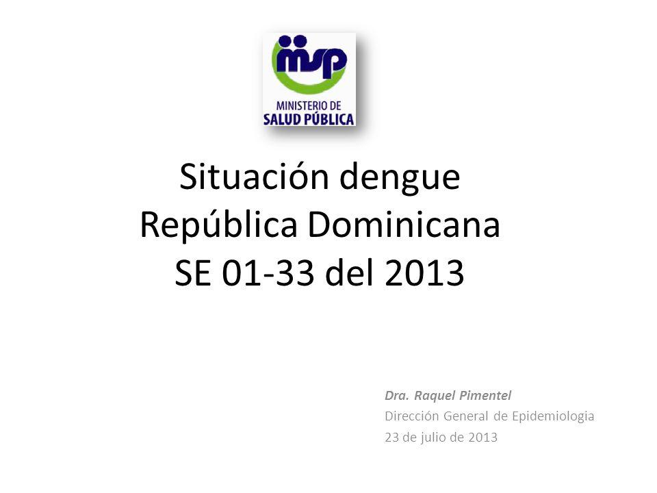 Situación dengue República Dominicana