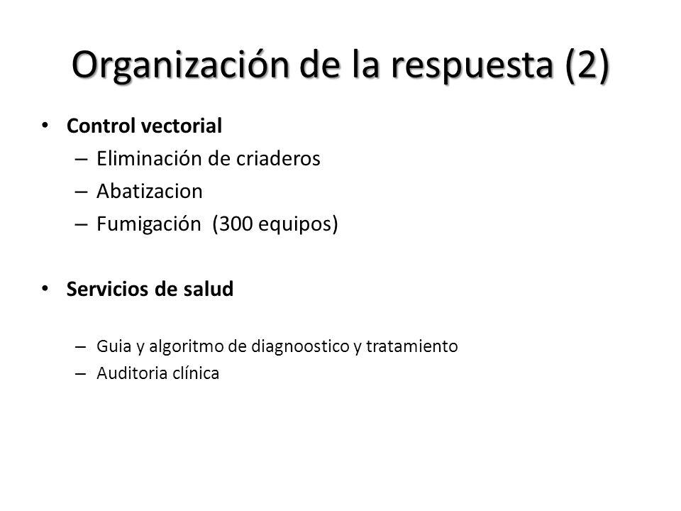 Organización de la respuesta (2)