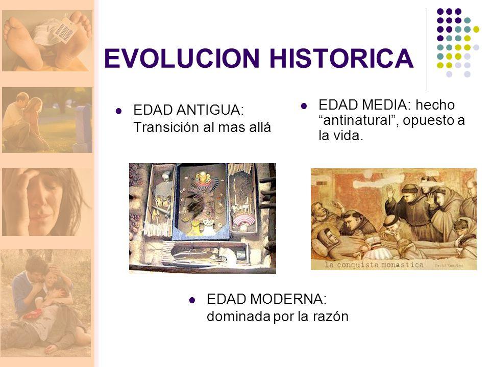 EVOLUCION HISTORICA EDAD MEDIA: hecho antinatural , opuesto a la vida. EDAD ANTIGUA: Transición al mas allá.