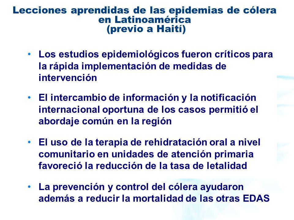 Lecciones aprendidas de las epidemias de cólera en Latinoamérica (previo a Haití)
