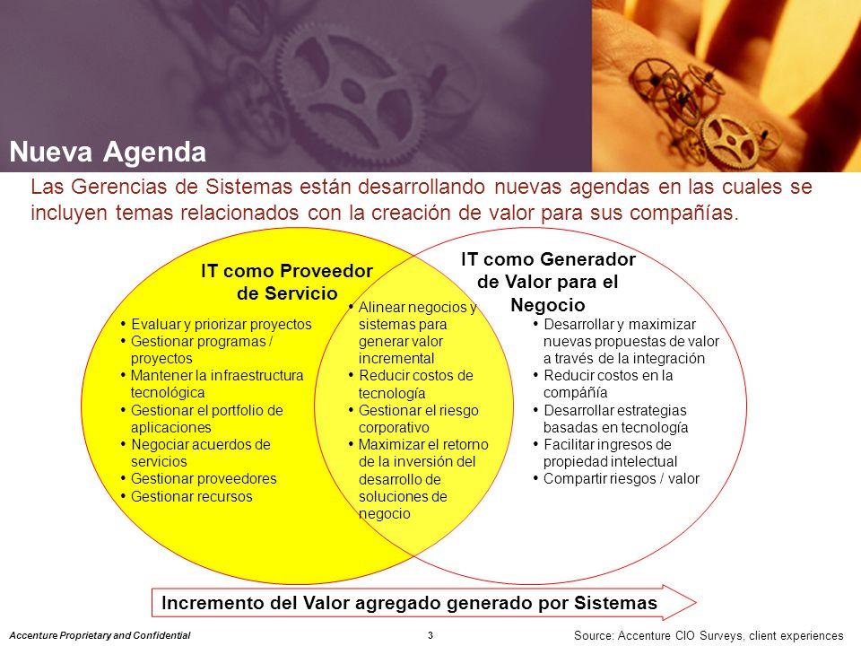 Nueva Agenda