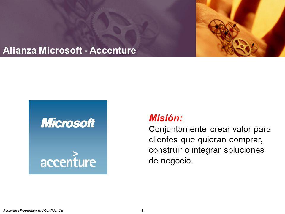 Alianza Microsoft - Accenture