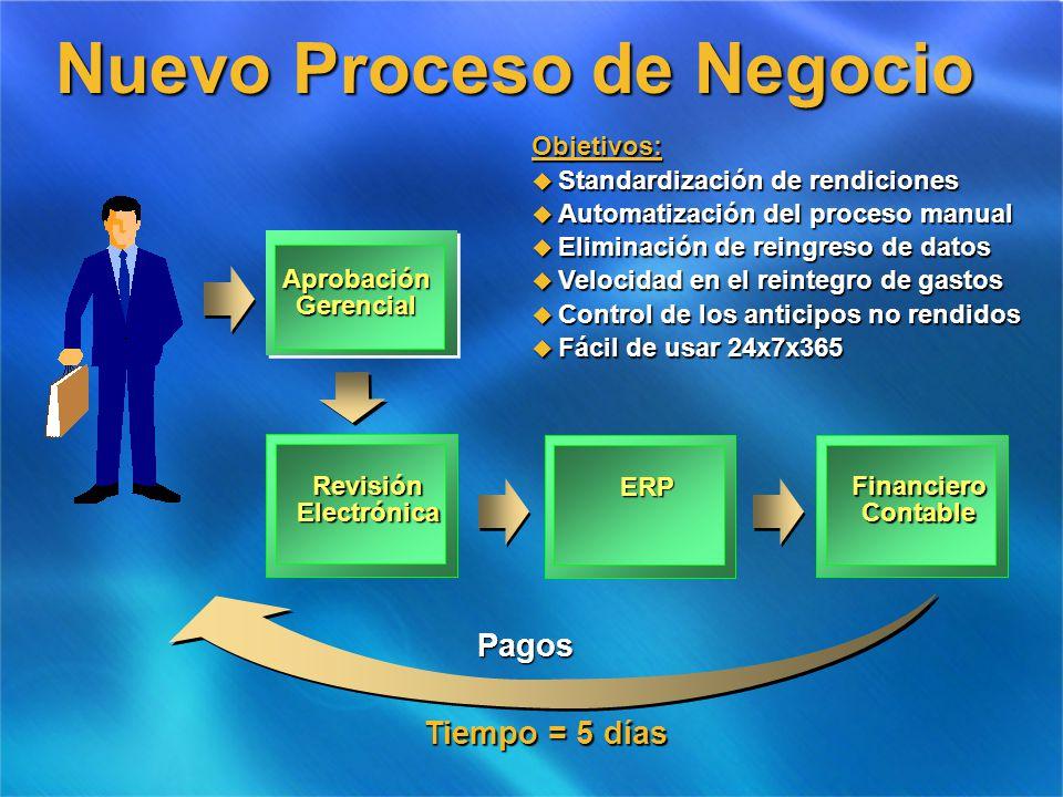 Nuevo Proceso de Negocio