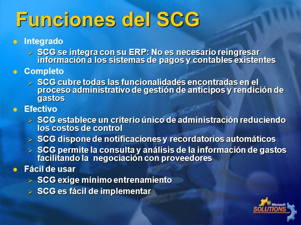 Funciones del SCG Integrado